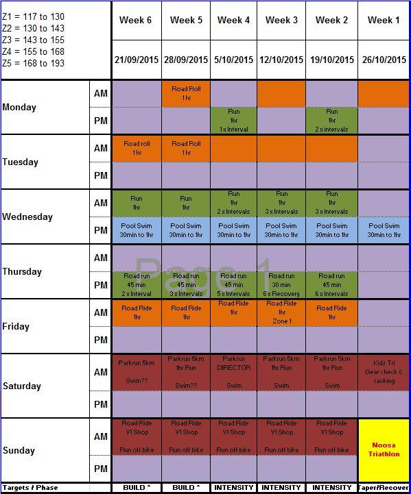 Noosa Training Plan 2015