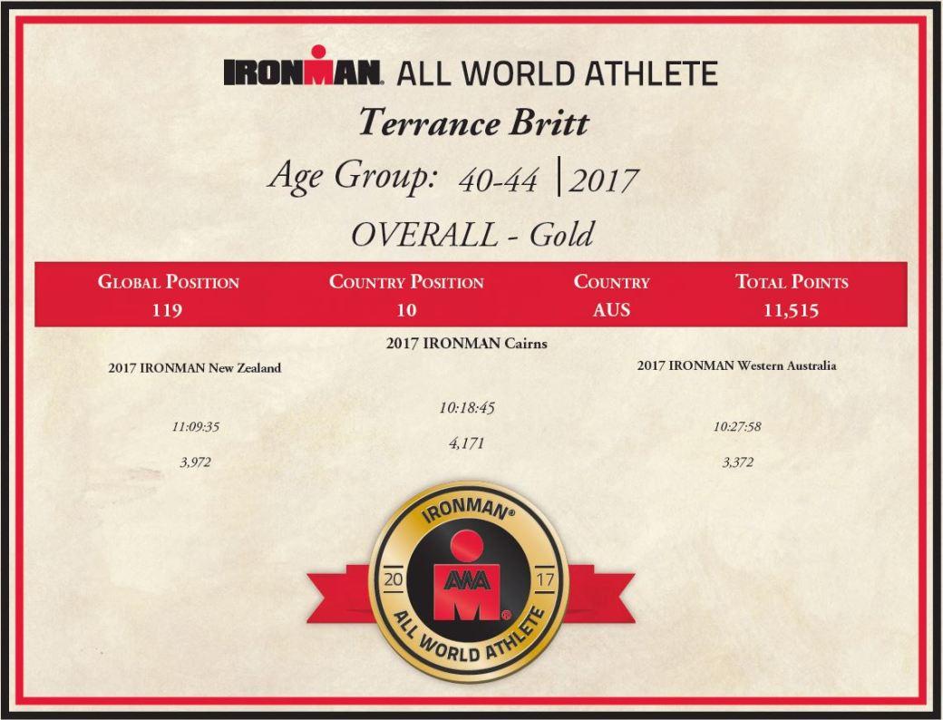 2017 AWA Certificate (Ironman)